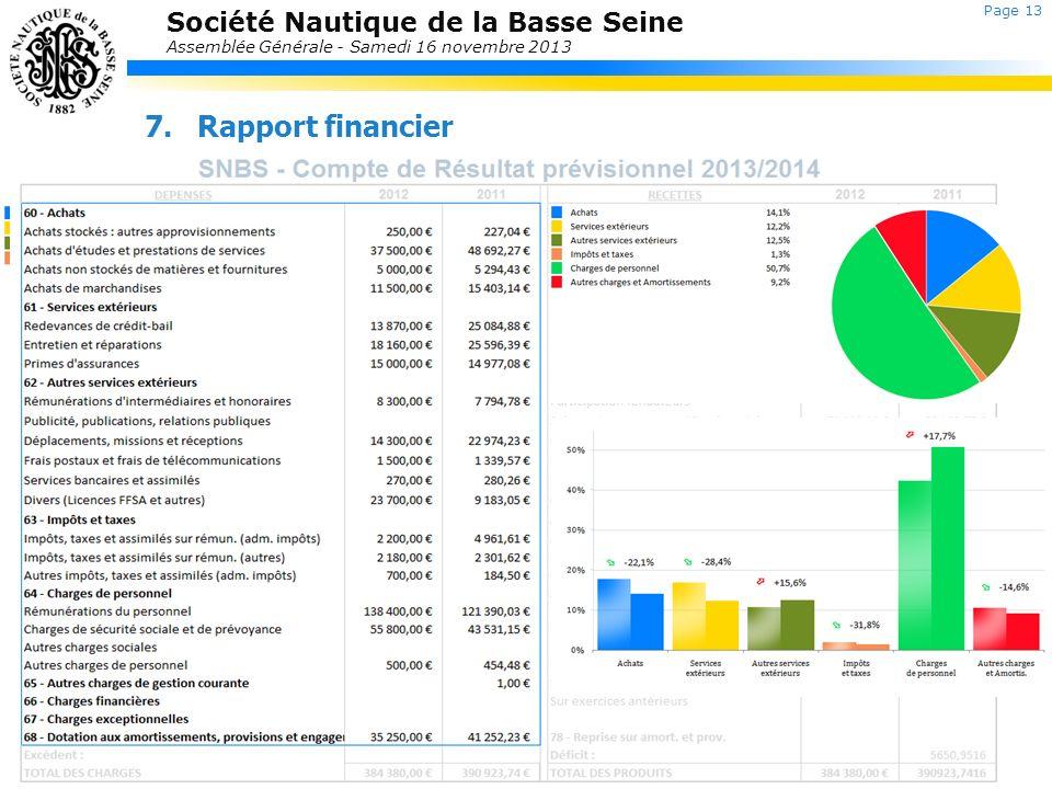 Rapport financier Retour au sommaire