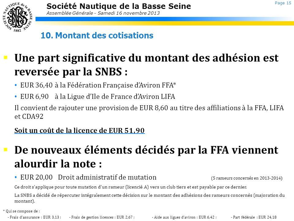 De nouveaux éléments décidés par la FFA viennent alourdir la note :