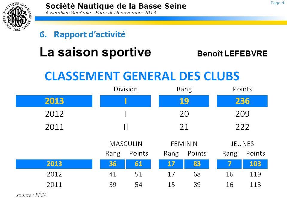 La saison sportive Benoît LEFEBVRE