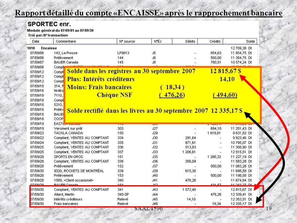 Rapport détaillé du compte «ENCAISSE» après le rapprochement bancaire