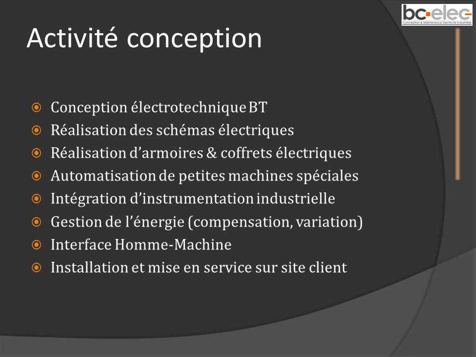 Activité conception Conception électrotechnique BT