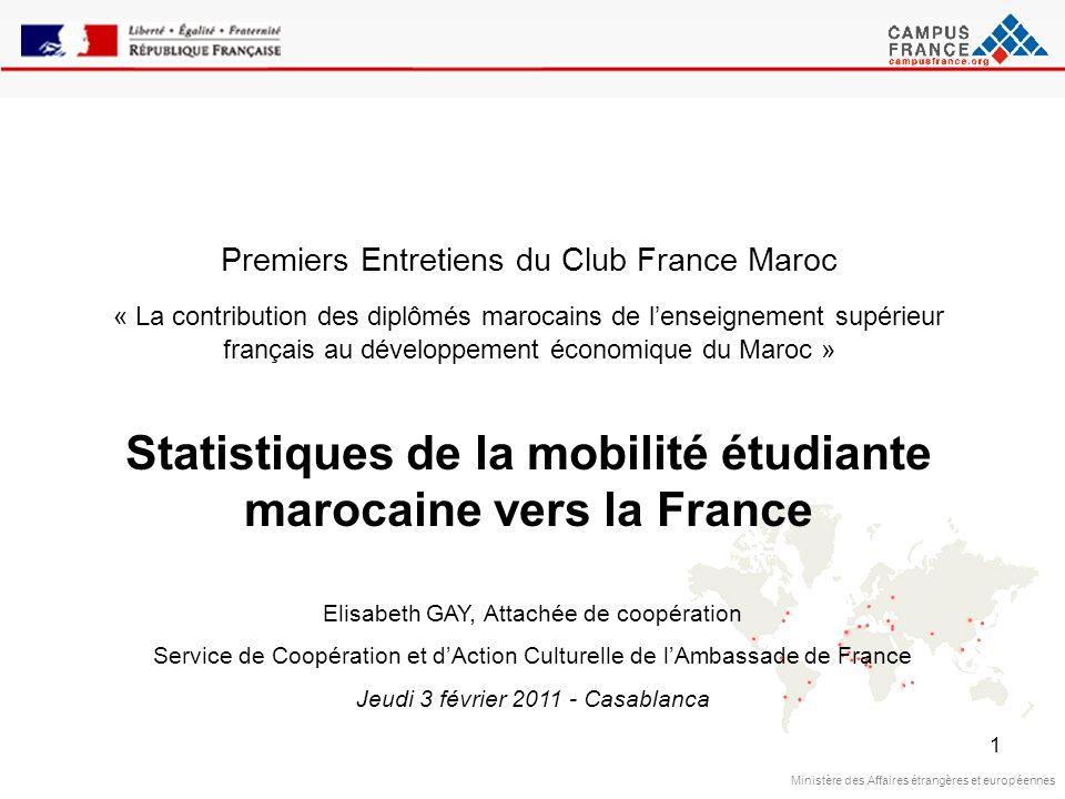 Premiers Entretiens du Club France Maroc « La contribution des diplômés marocains de l'enseignement supérieur français au développement économique du Maroc » Statistiques de la mobilité étudiante marocaine vers la France
