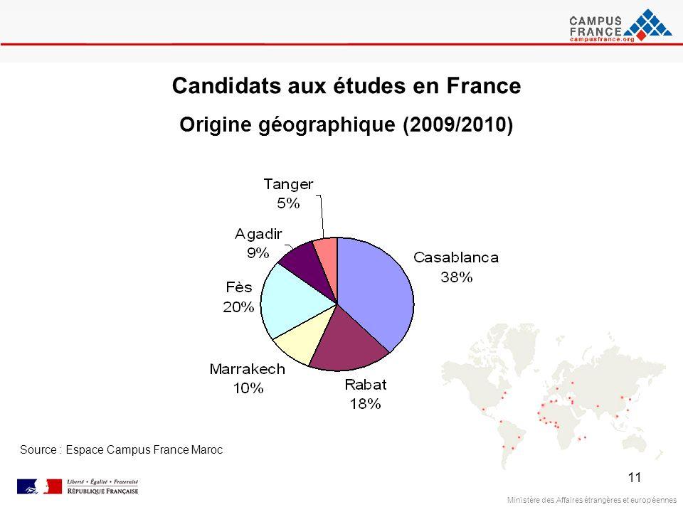 Candidats aux études en France Origine géographique (2009/2010)