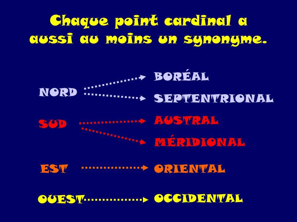 Chaque point cardinal a aussi au moins un synonyme.