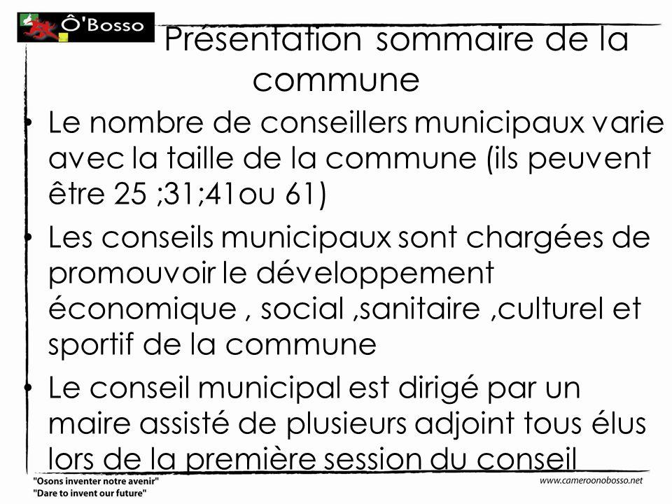 Présentation sommaire de la commune