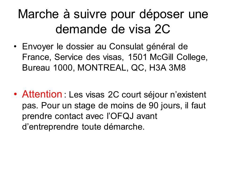 Marche à suivre pour déposer une demande de visa 2C