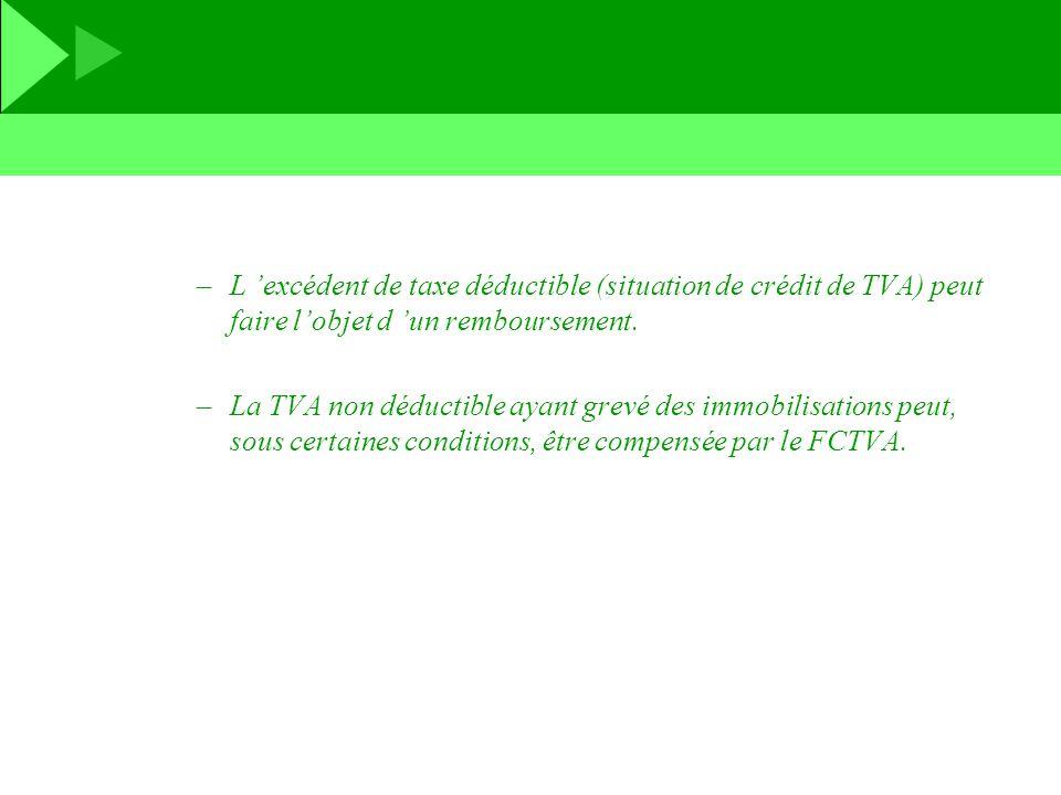 L 'excédent de taxe déductible (situation de crédit de TVA) peut faire l'objet d 'un remboursement.