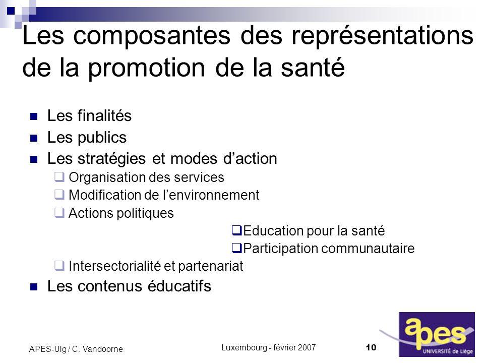 Les composantes des représentations de la promotion de la santé
