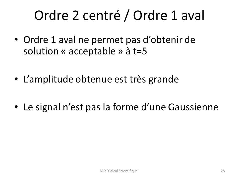Ordre 2 centré / Ordre 1 aval