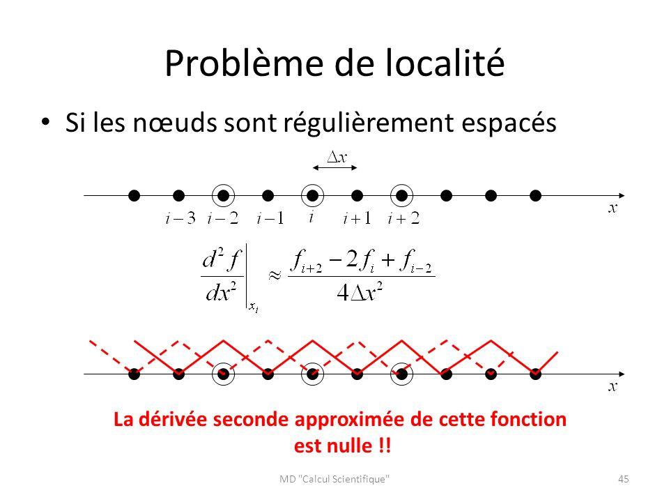 La dérivée seconde approximée de cette fonction