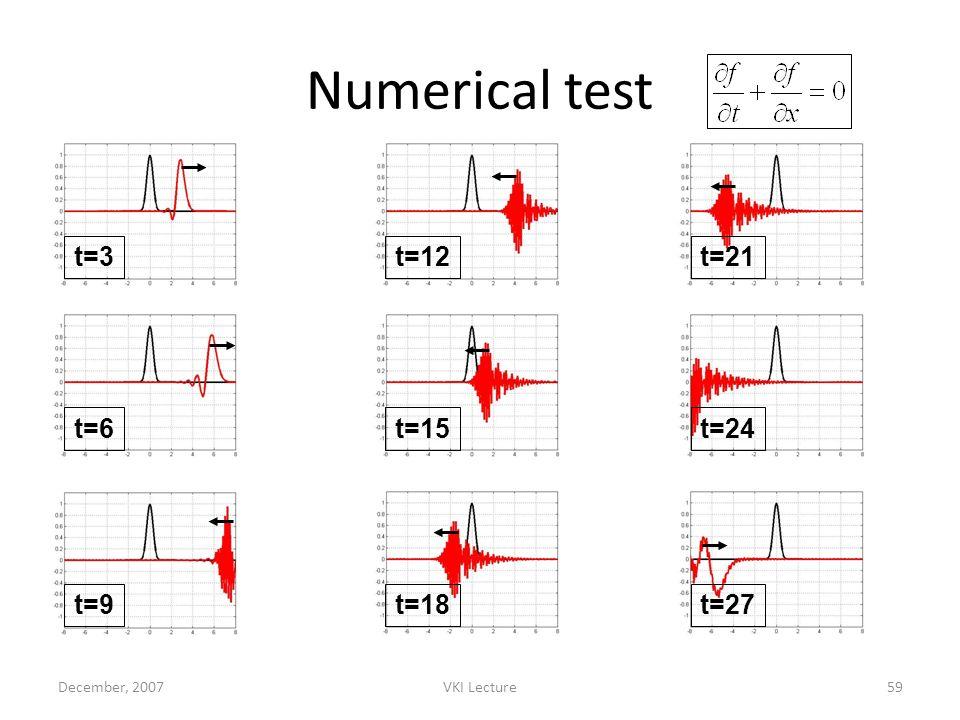 Numerical test t=3 t=12 t=21 t=6 t=15 t=24 t=9 t=18 t=27