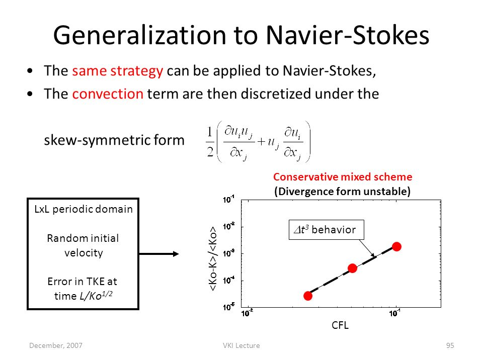 Generalization to Navier-Stokes