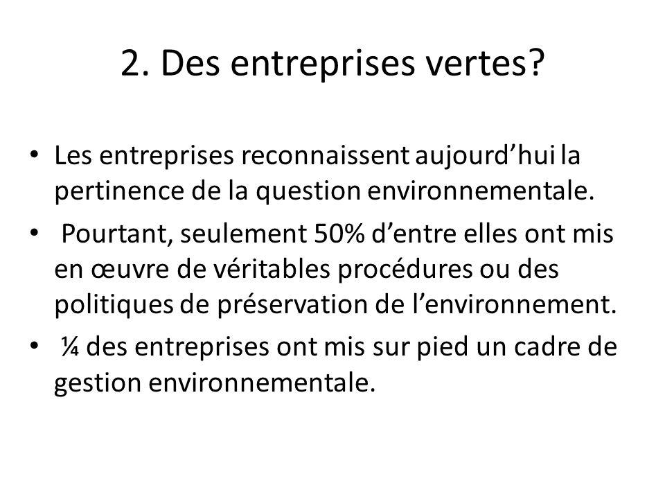 2. Des entreprises vertes