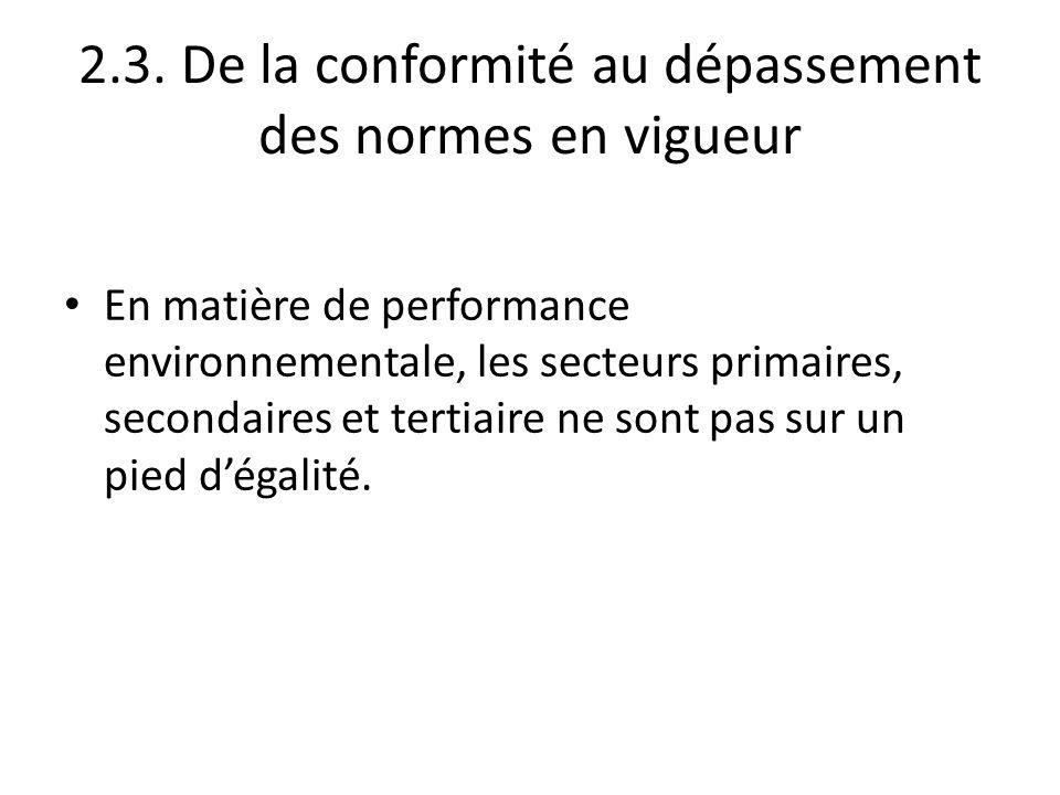 2.3. De la conformité au dépassement des normes en vigueur