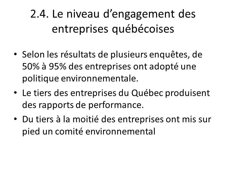 2.4. Le niveau d'engagement des entreprises québécoises