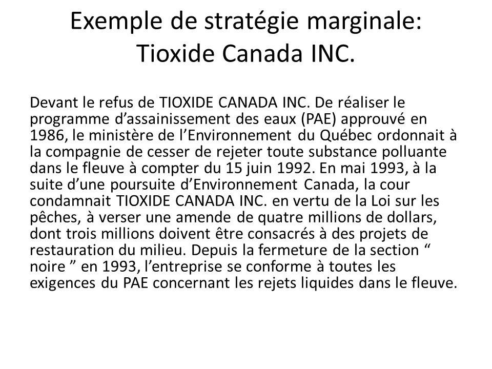 Exemple de stratégie marginale: Tioxide Canada INC.
