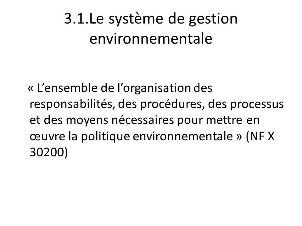 3.1.Le système de gestion environnementale