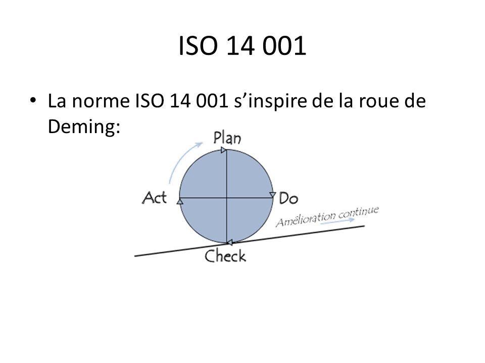 ISO 14 001 La norme ISO 14 001 s'inspire de la roue de Deming:
