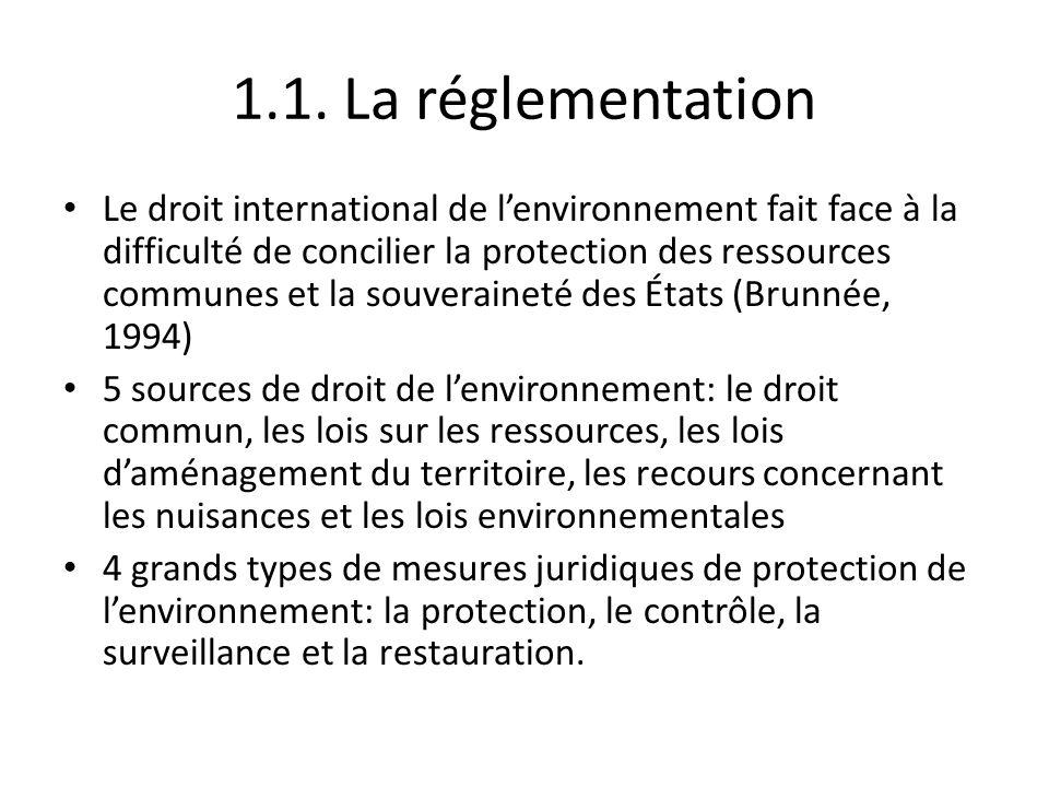 1.1. La réglementation