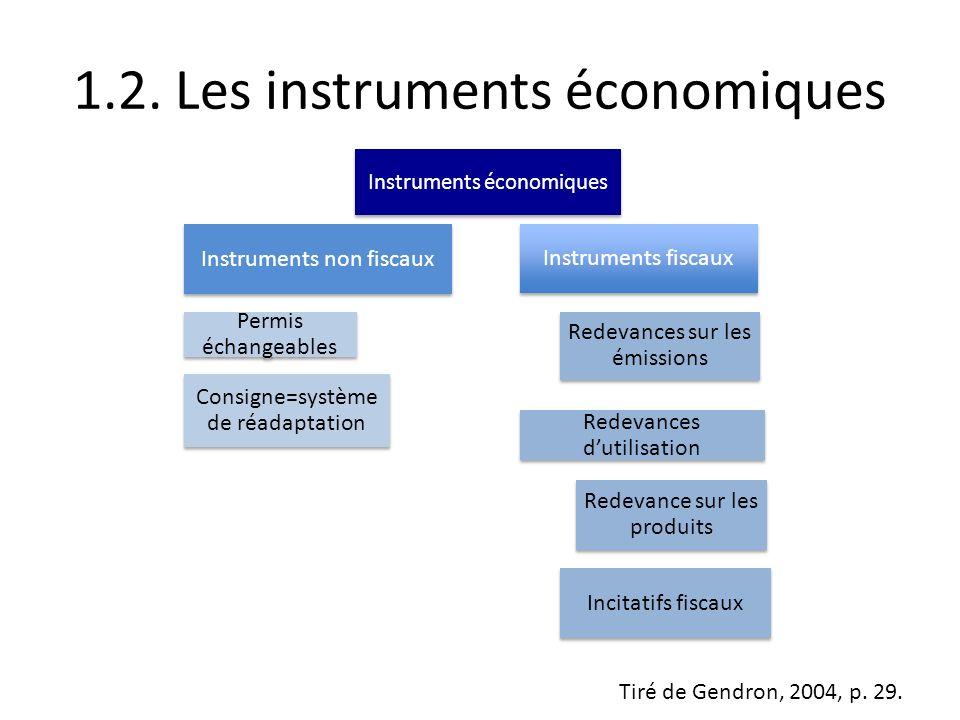 1.2. Les instruments économiques