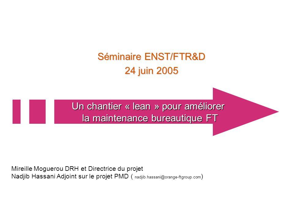 Séminaire ENST/FTR&D 24 juin 2005