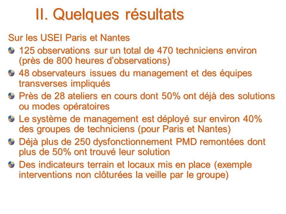 II. Quelques résultats Sur les USEI Paris et Nantes
