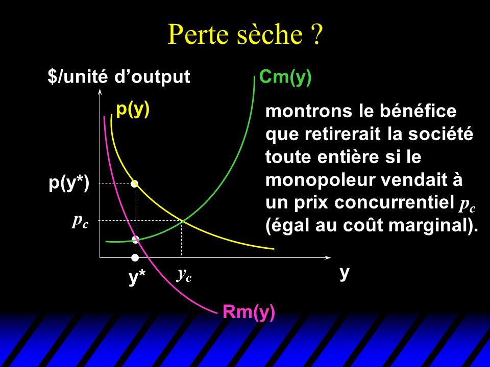 Perte sèche $/unité d'output Cm(y) p(y) montrons le bénéfice