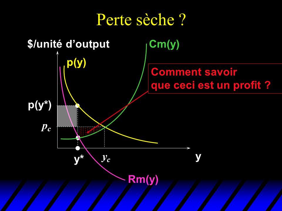Perte sèche $/unité d'output Cm(y) p(y) Comment savoir