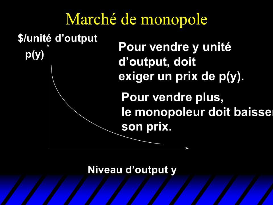 Marché de monopole Pour vendre y unité d'output, doit