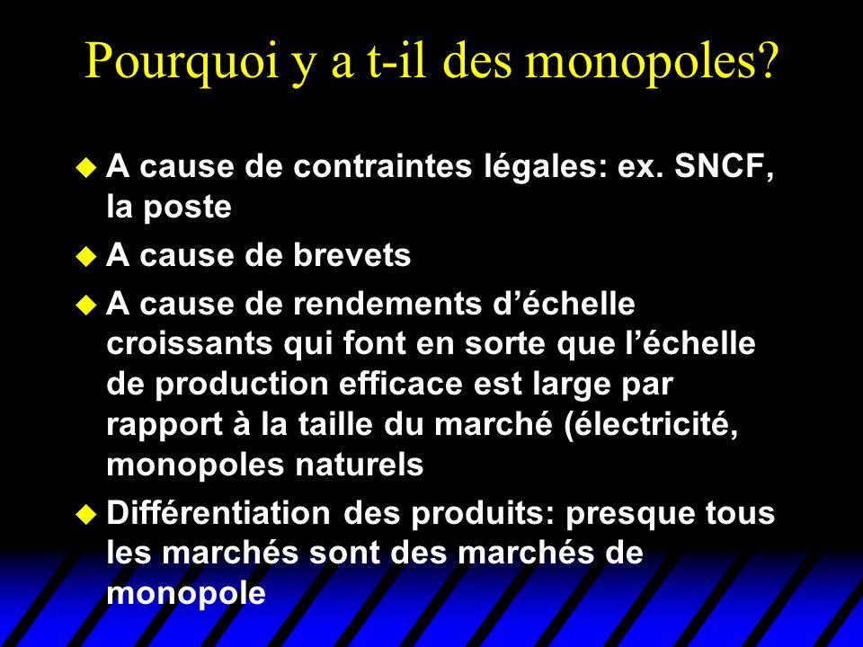 Pourquoi y a t-il des monopoles