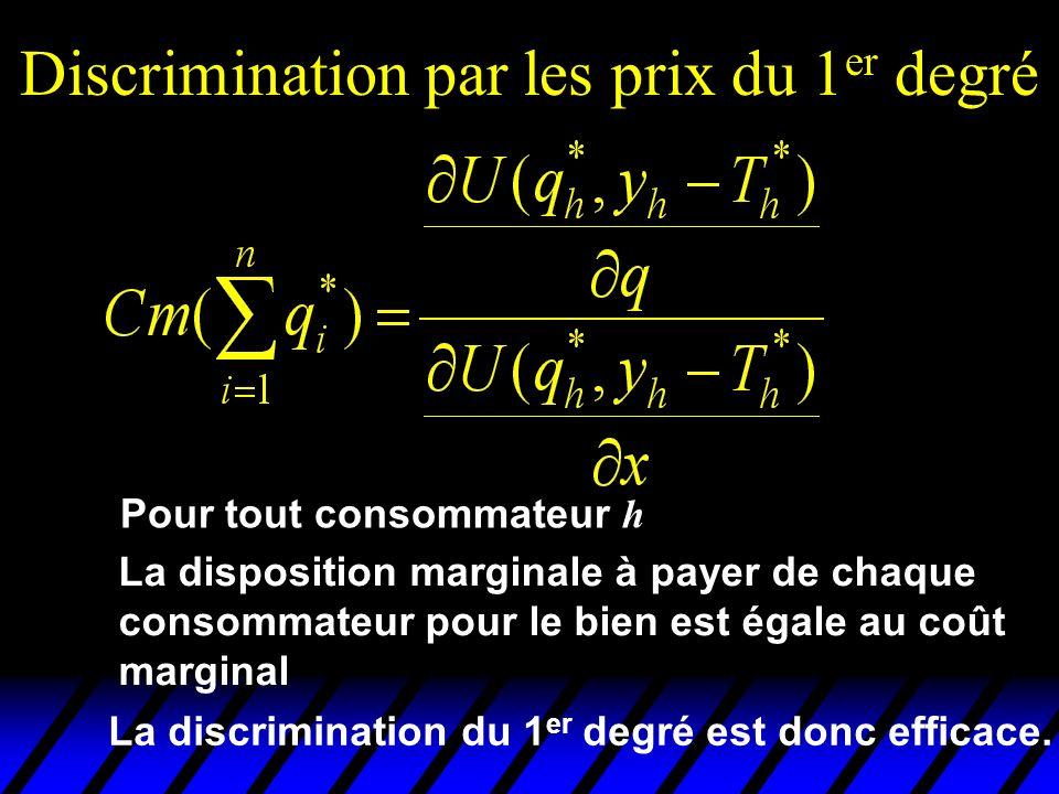 Discrimination par les prix du 1er degré