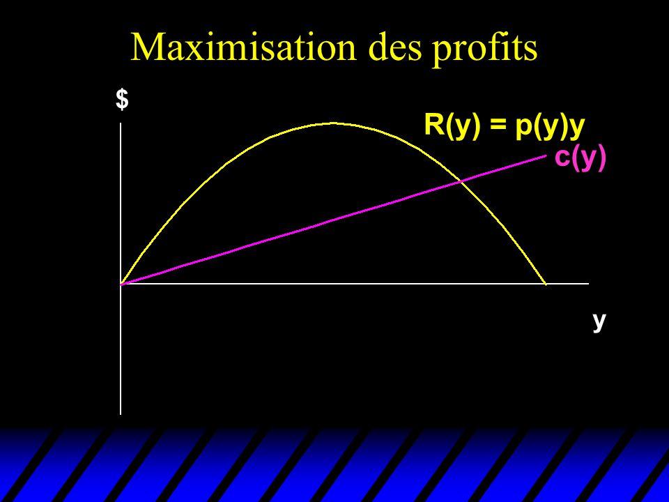 Maximisation des profits