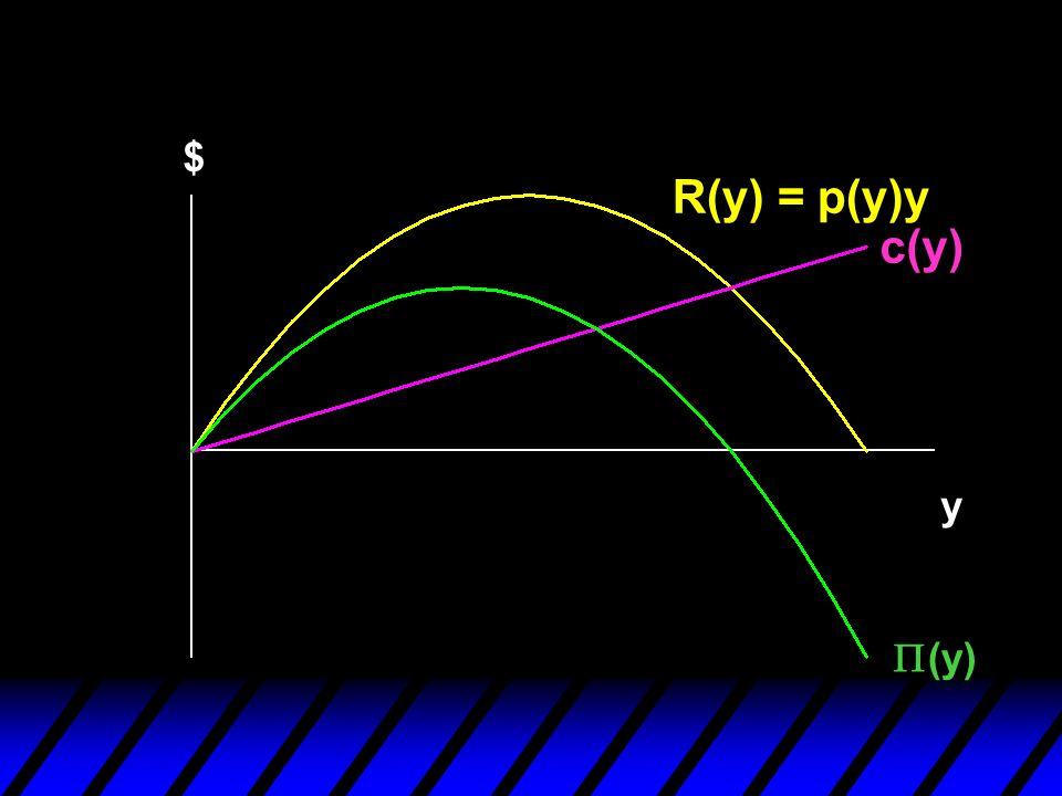 Profit-Maximization $ R(y) = p(y)y c(y) y P(y)
