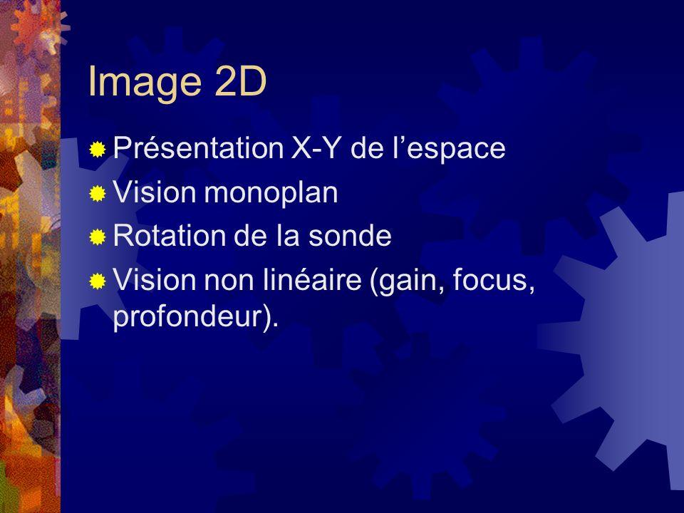 Image 2D Présentation X-Y de l'espace Vision monoplan