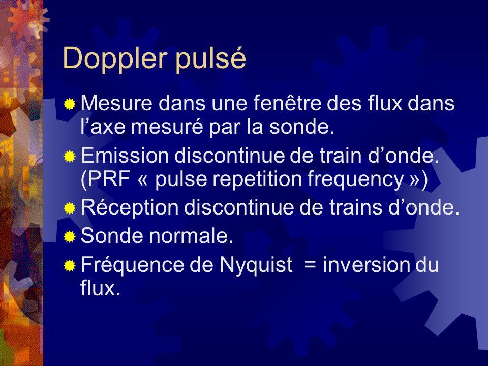 Doppler pulsé Mesure dans une fenêtre des flux dans l'axe mesuré par la sonde.