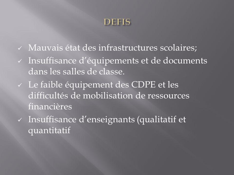 DEFIS Mauvais état des infrastructures scolaires; Insuffisance d'équipements et de documents dans les salles de classe.