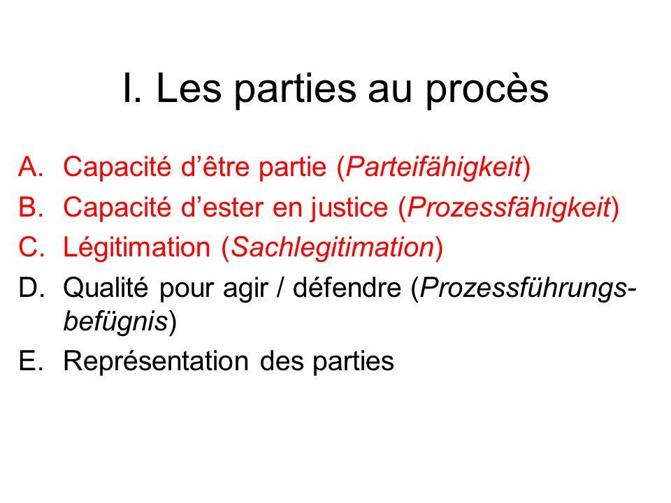 I. Les parties au procès Capacité d'être partie (Parteifähigkeit)