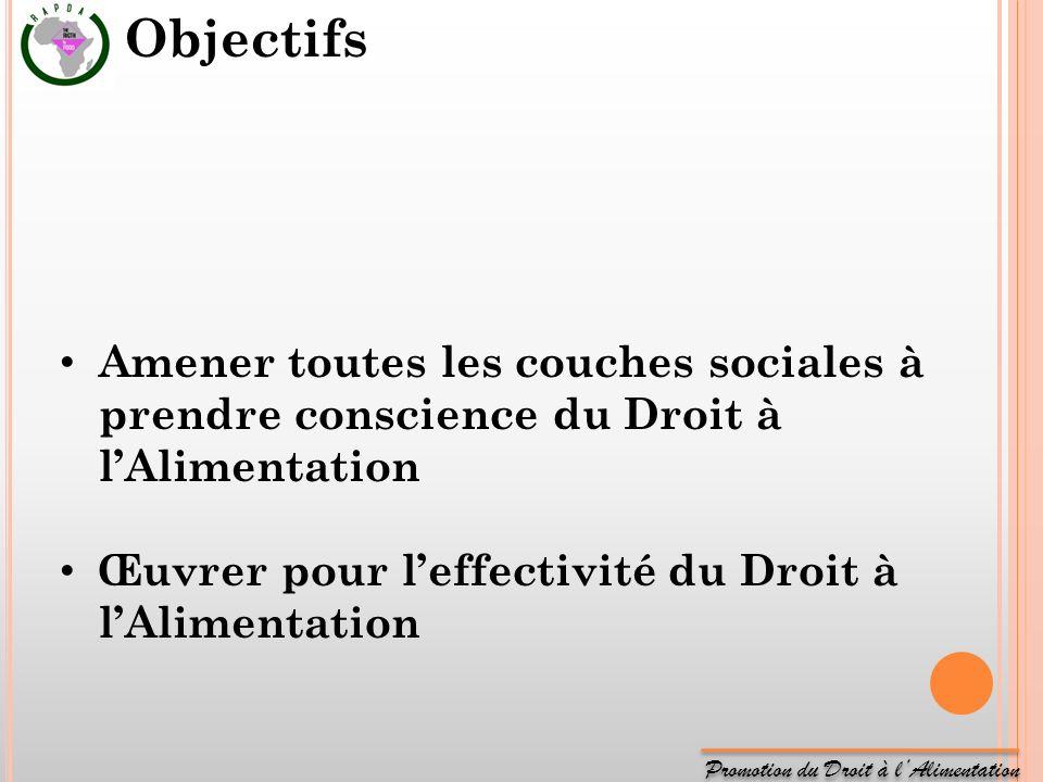 Objectifs Amener toutes les couches sociales à prendre conscience du Droit à l'Alimentation.