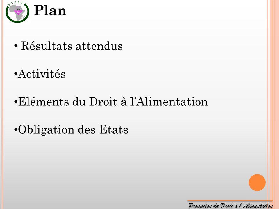Plan Résultats attendus Activités Eléments du Droit à l'Alimentation