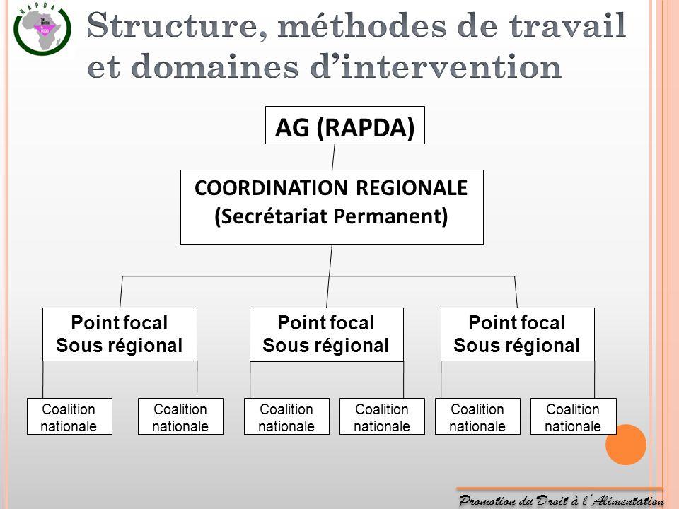 COORDINATION REGIONALE (Secrétariat Permanent)