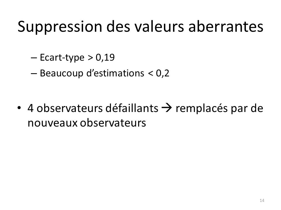 Suppression des valeurs aberrantes