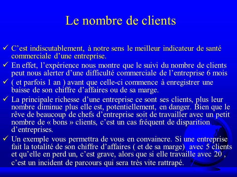 Le nombre de clients C'est indiscutablement, à notre sens le meilleur indicateur de santé commerciale d'une entreprise.