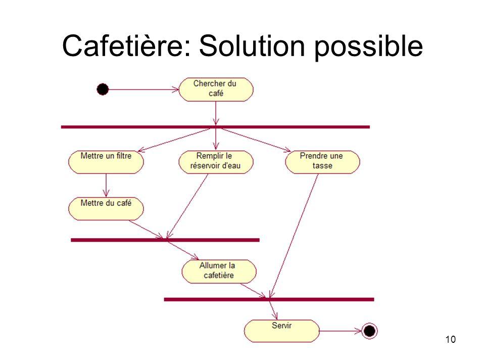 Cafetière: Solution possible