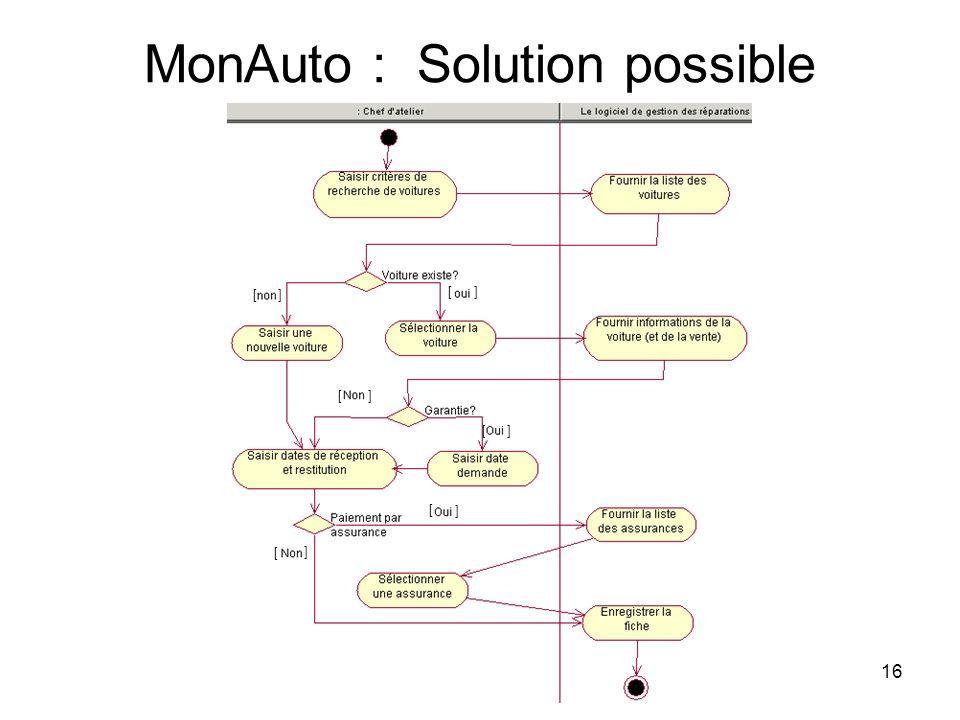 MonAuto : Solution possible