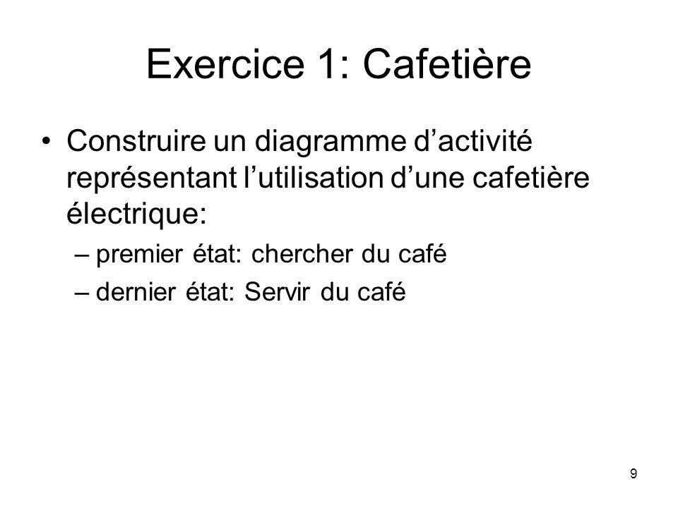 Exercice 1: Cafetière Construire un diagramme d'activité représentant l'utilisation d'une cafetière électrique: