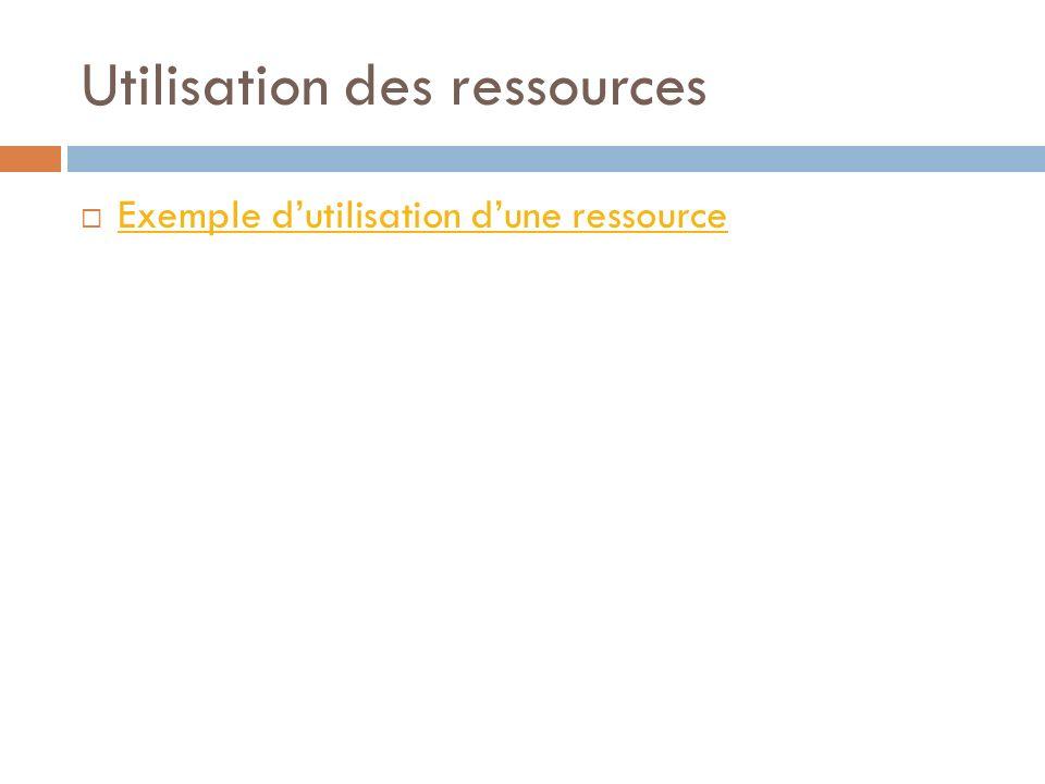 Utilisation des ressources