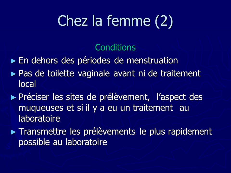 Chez la femme (2) Conditions En dehors des périodes de menstruation