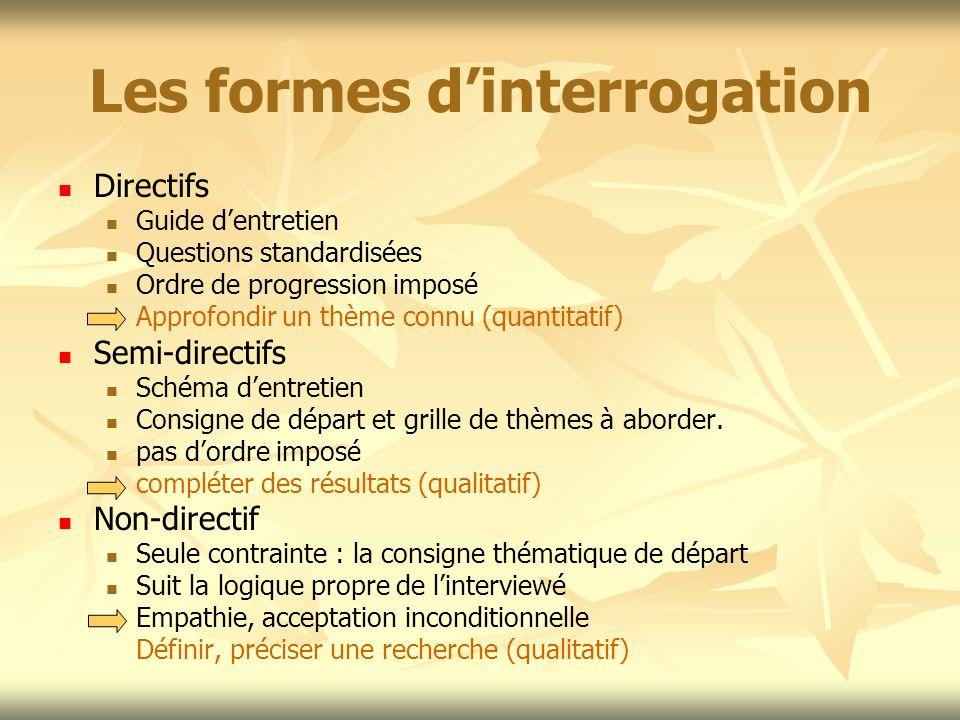 Les formes d'interrogation