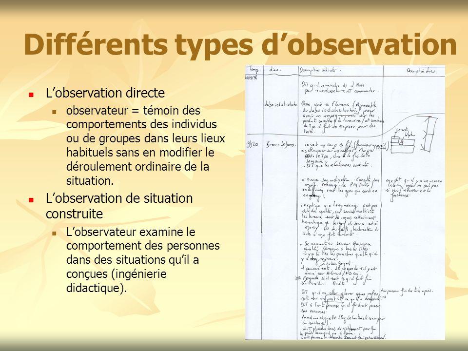 Différents types d'observation