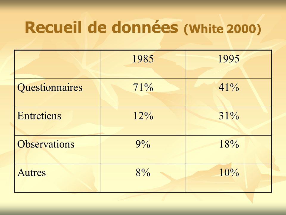 Recueil de données (White 2000)